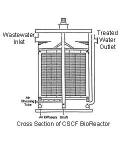 CH25bioreactor2